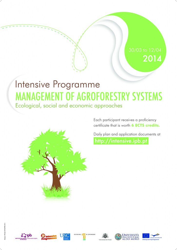Management of agroforestry systems